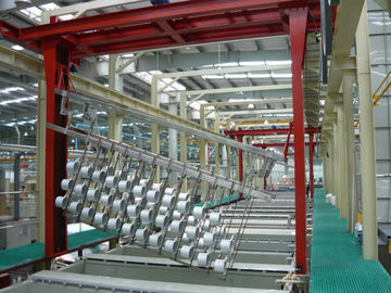 China Steel Sheet Surface Treatment Equipment Producing Line Machine distributor